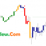 EFC Indicator Free Download Mt4