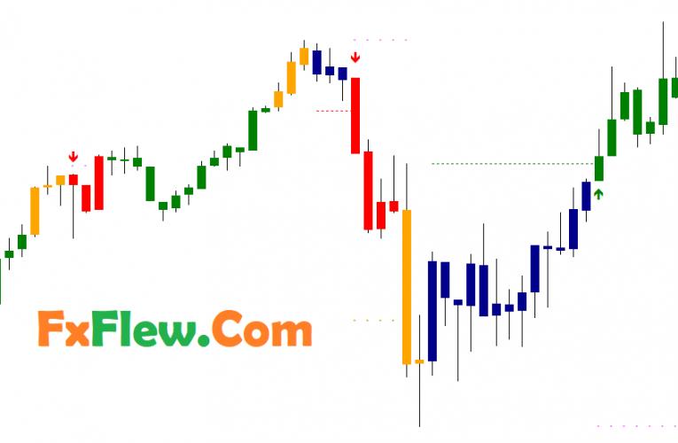 EFC Indicator Free Download Mt4