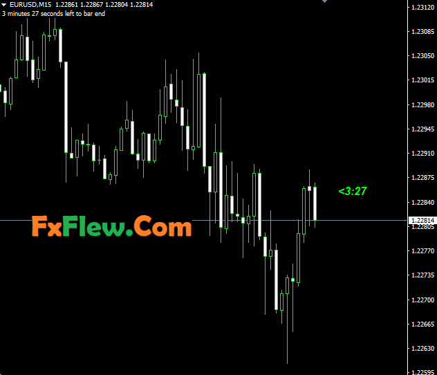 Forex Mt4 Clock Indicator