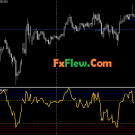 Best Forex Gold Strategy Free Download