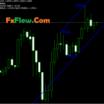 Best High Low indicator MT4 Free Download