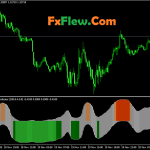 Laguerre Indicator mt4/Mt5 Free Download