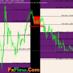 London Breakout Forex Trading Strategy