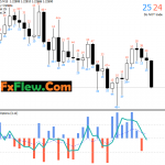 PZ Binary Options Indicator Free Download