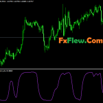 Free Schaff Trend Cycle Forex Trading Strategy