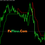 best Forex Supertrend Indicator Mt4 Free Download