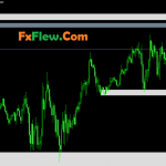 best Supply And Demand Indicator Mt4/Mt5 Free Download