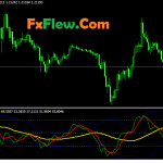 Traders Dynamic Index (TDI) Indicator Forex Trading free Downlaod