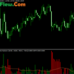 Waddah Attar Explosion Indicator Meta Trader Forex Free Download