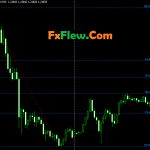 Best Forex Fibonacci Retracement Indicator Mt4
