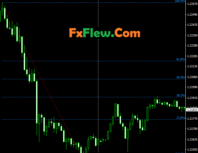 Best Forex Fibonacci Retracement Indicator Mt4