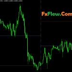 Auto Pivot Point Indicator Meta trader 4 (mt4)