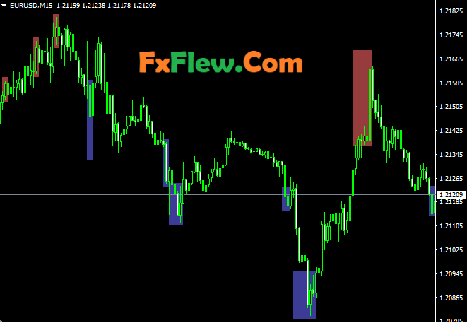 Latest BH RSI Alerts Indicator 2021 Free Download