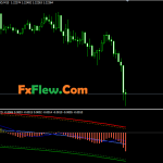 Best COG MACD V2 Indicator 2021 Free Download