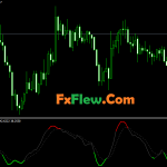 Forex Colored Stochastic Indicator Free Download