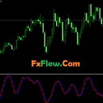 Forex DT Oscillator indicator Mt4 Free Download
