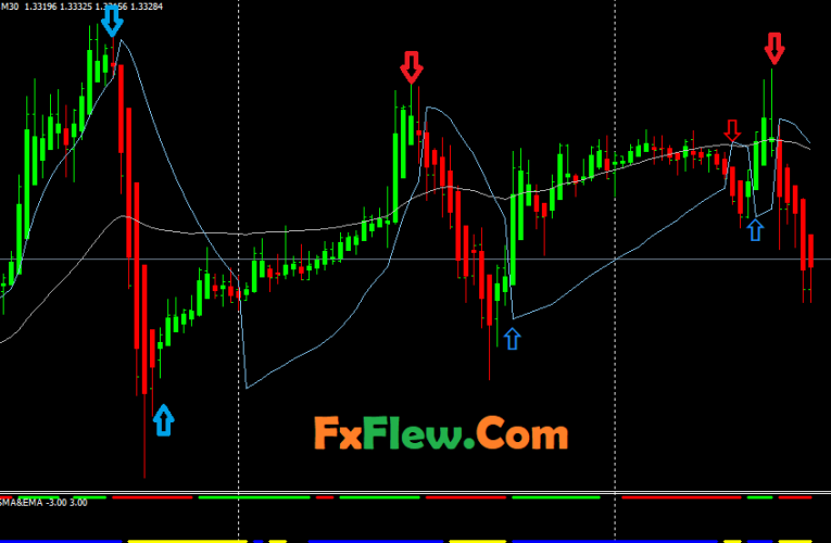 Best Intraday Profit Machine indicator For Meta trader 4