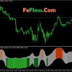 Laguerre histogram indicator Free Download