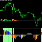 Most Accurate Reversal Momentum Detector Indicator Free