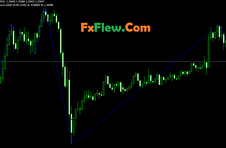 Best Free Wave Angle Indicator Mt4 Free Download