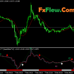 Highly gain ZZ  NRP  Indicator Mt4 Free download
