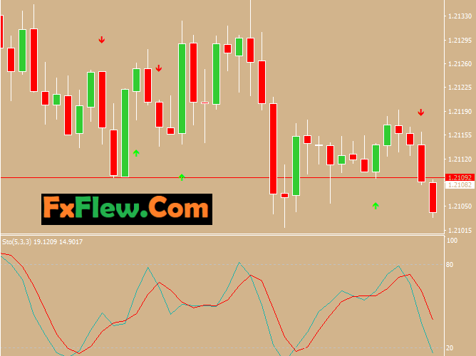 Amazing Andrew's Pitchfork Trading System Mt4 Free Download