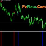 Latest Binary Options Signals Indicator Mt4