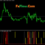 Most Accuracy Oz FX Indicator Mt4 Free Download