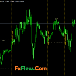 Best Xi-Asian Session Indicator Mt4 2021