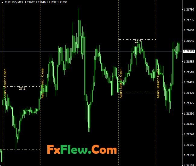 MT4 indicator (Breakout_PANCA_EAGLE.mq4) | Forex