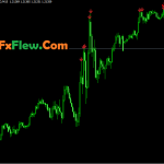Profitable Zig Zag Pointer V2 Indicator Mt4