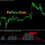 Most Profitable Trendanator Indicator MT4 Free Download