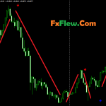 Alfa Trend Indicator Mt4 Forex Trading Free Download