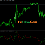 T3 Trix MTF Oscillator Indicator Mt4 Free Download