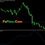 Average True Range ATR Forex Indicator for the MT4