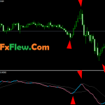 BB MACD NRP with Alerts Indicator Mt4 Free Download